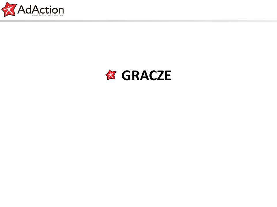 generujemy efekty GRACZE