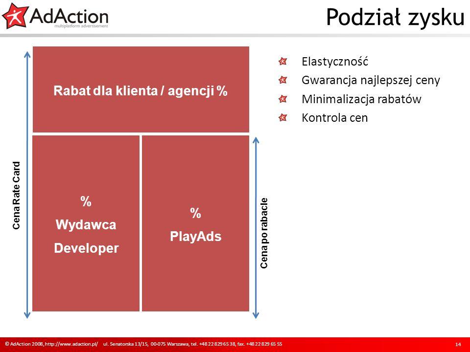 Podział zysku Elastyczność Gwarancja najlepszej ceny Minimalizacja rabatów Kontrola cen 14 © AdAction 2008, http://www.adaction.pl/ ul.
