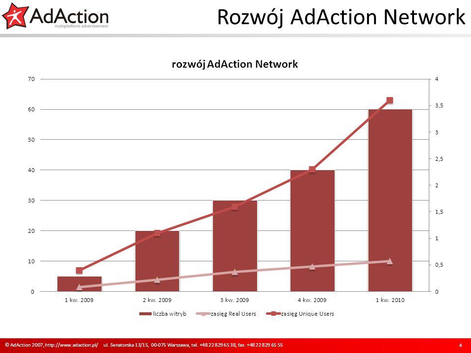 Rozwój AdAction Network 4 © AdAction 2007, http://www.adaction.pl/ ul. Senatorska 13/15, 00-075 Warszawa, tel. +48 22 829 65 38, fax. +48 22 829 65 55