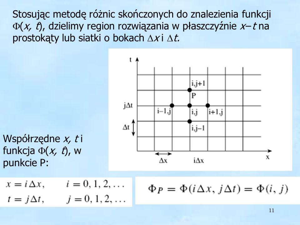 11 Stosując metodę różnic skończonych do znalezienia funkcji (x, t), dzielimy region rozwiązania w płaszczyźnie xt na prostokąty lub siatki o bokach x i t.