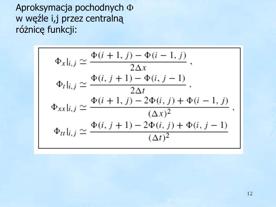 12 Aproksymacja pochodnych w węźle i,j przez centralną różnicę funkcji: