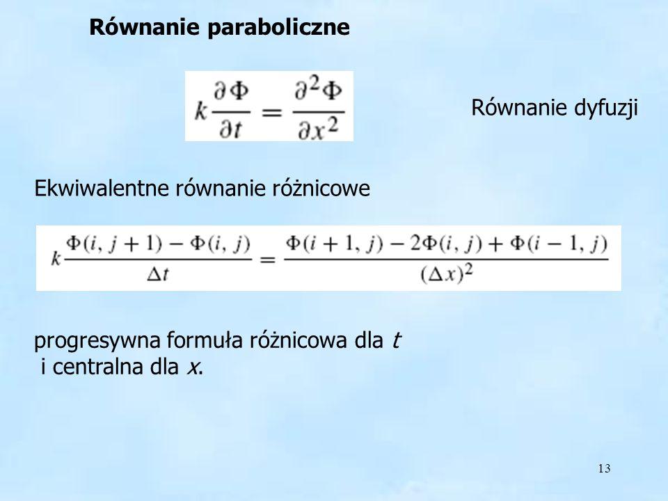 13 Ekwiwalentne równanie różnicowe progresywna formuła różnicowa dla t i centralna dla x.