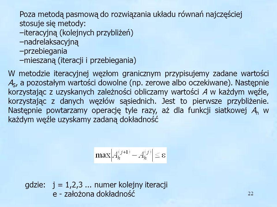 22 Poza metodą pasmową do rozwiązania układu równań najczęściej stosuje się metody: –iteracyjną (kolejnych przybliżeń) –nadrelaksacyjną –przebiegania –mieszaną (iteracji i przebiegania) W metodzie iteracyjnej węzłom granicznym przypisujemy zadane wartości A S, a pozostałym wartości dowolne (np.