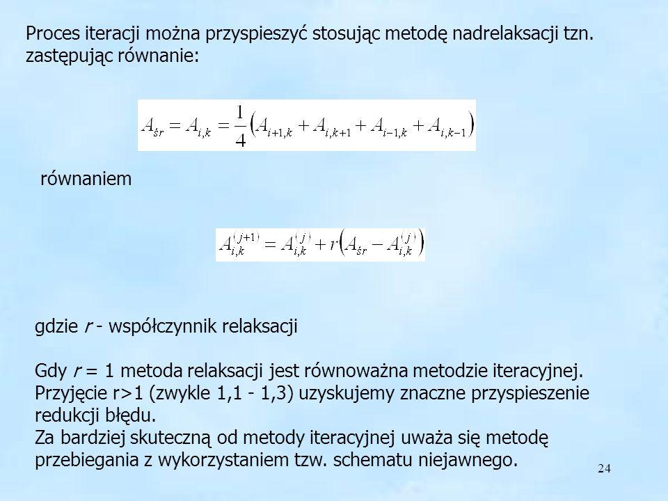 24 Proces iteracji można przyspieszyć stosując metodę nadrelaksacji tzn.