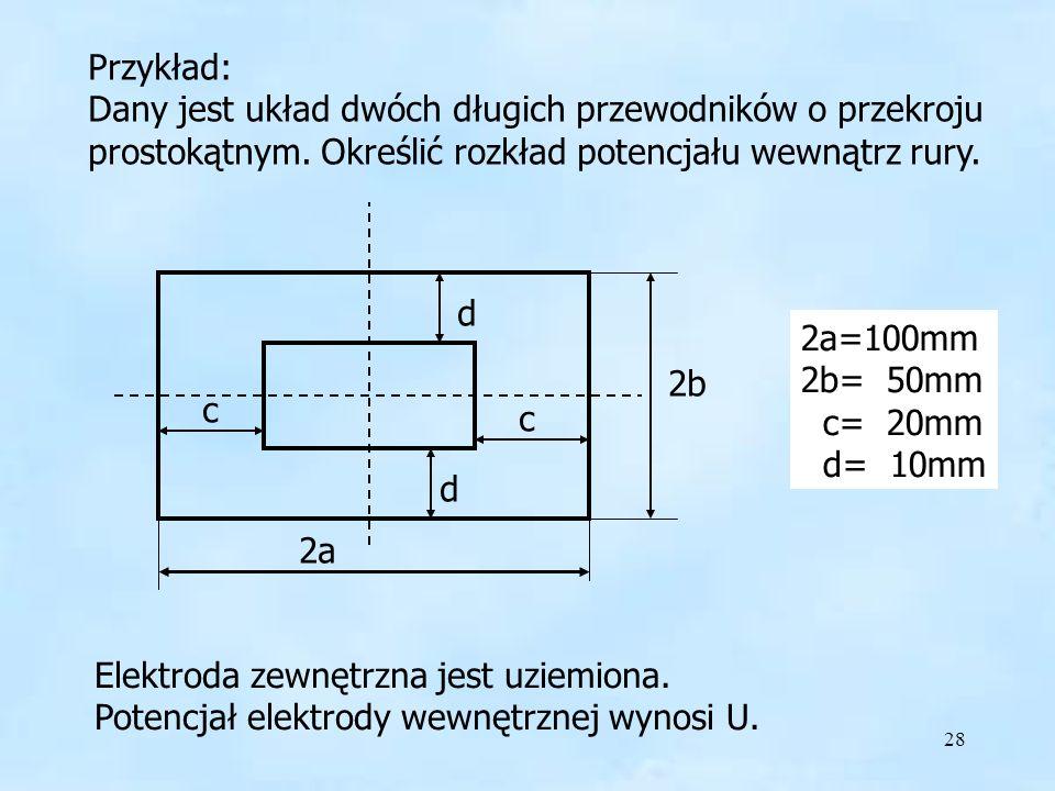 28 Przykład: Dany jest układ dwóch długich przewodników o przekroju prostokątnym.