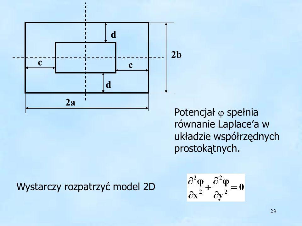 29 2a 2b c c d d Potencjał spełnia równanie Laplacea w układzie współrzędnych prostokątnych.