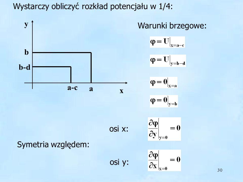 30 Wystarczy obliczyć rozkład potencjału w 1/4: x y a-c a b-d b Warunki brzegowe: Symetria względem: osi x: osi y: