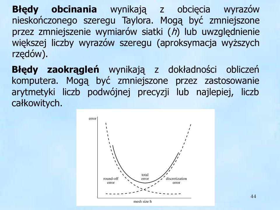44 Błędy obcinania wynikają z obcięcia wyrazów nieskończonego szeregu Taylora.