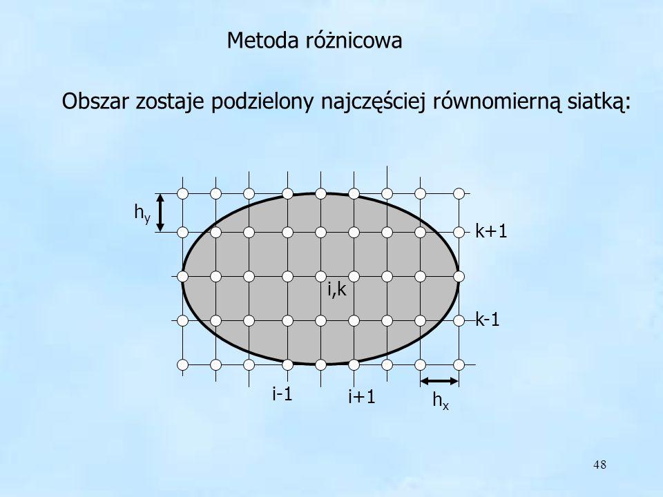 48 Metoda różnicowa Obszar zostaje podzielony najczęściej równomierną siatką: hxhx hyhy i,k i-1 i+1 k-1 k+1 Metoda różnicowa
