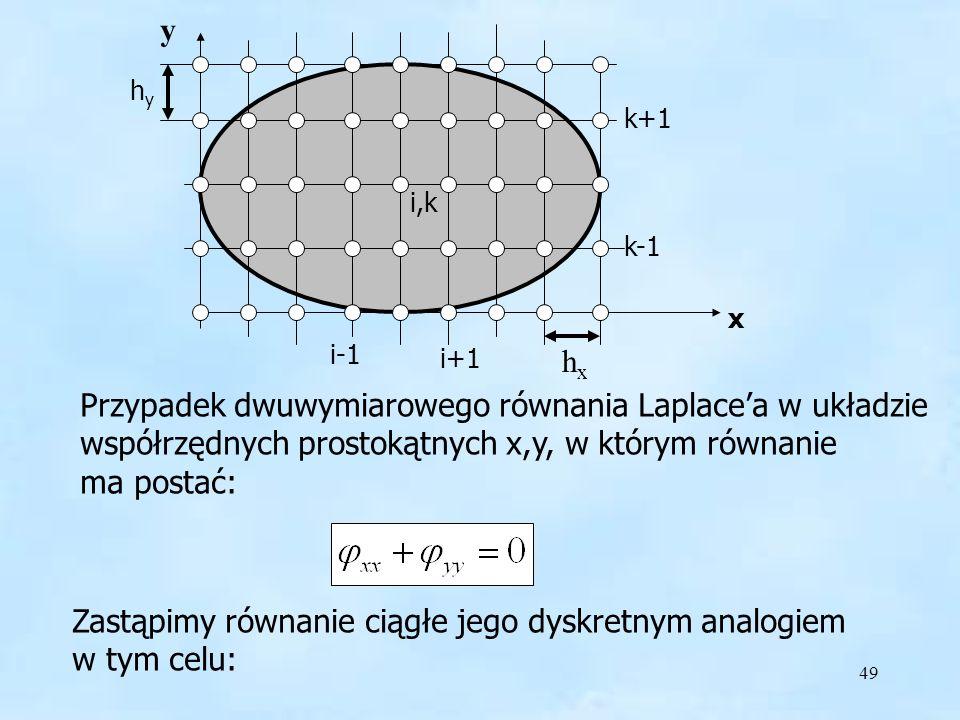 49 hxhx hyhy i,k i-1 i+1 k-1 k+1 x y Przypadek dwuwymiarowego równania Laplacea w układzie współrzędnych prostokątnych x,y, w którym równanie ma postać: Zastąpimy równanie ciągłe jego dyskretnym analogiem w tym celu:
