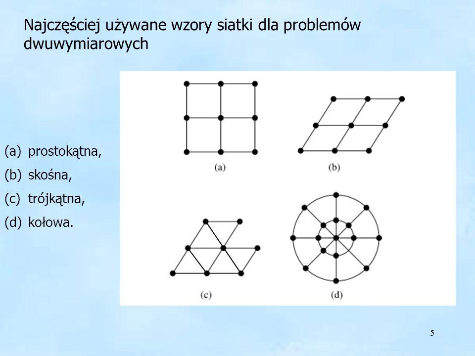 5 Najczęściej używane wzory siatki dla problemów dwuwymiarowych (a)prostokątna, (b)skośna, (c)trójkątna, (d)kołowa.