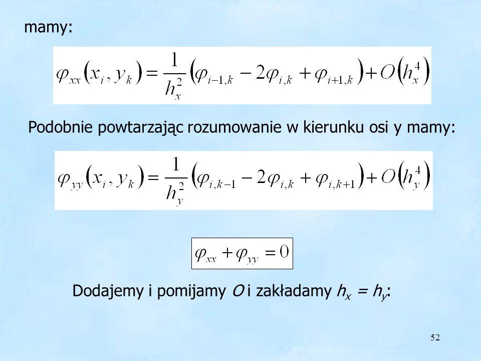 52 mamy: Podobnie powtarzając rozumowanie w kierunku osi y mamy: Dodajemy i pomijamy O i zakładamy h x = h y :