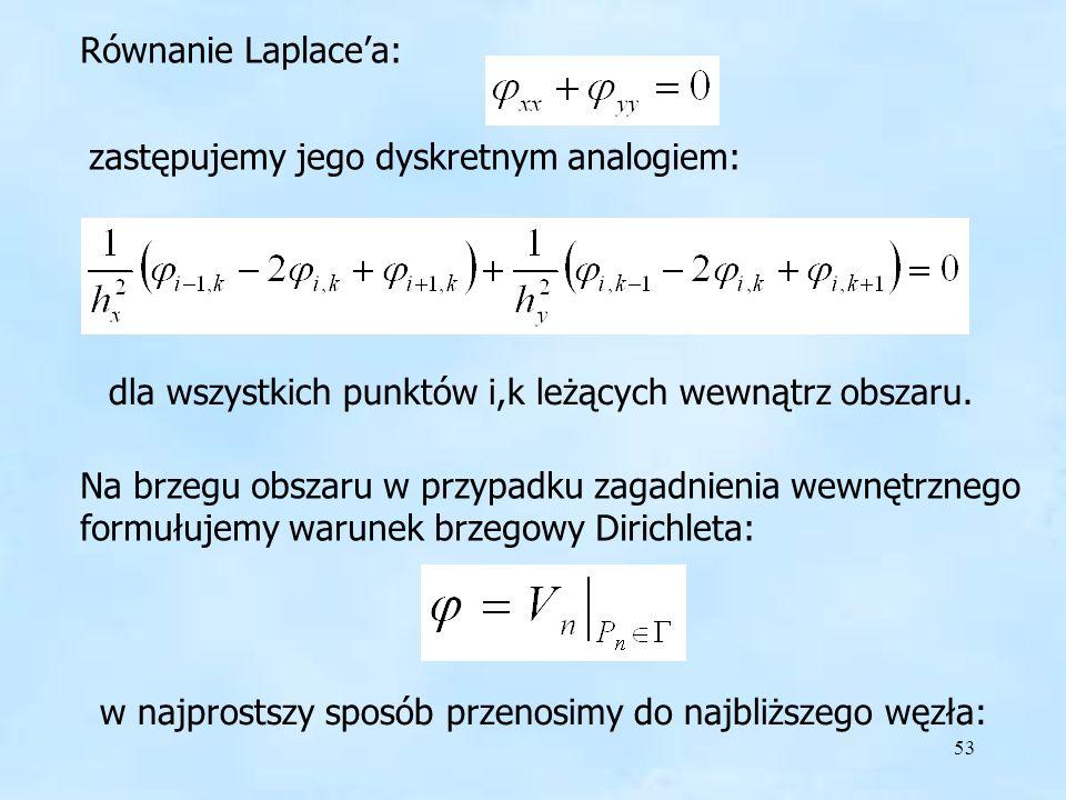 53 Równanie Laplacea: zastępujemy jego dyskretnym analogiem: dla wszystkich punktów i,k leżących wewnątrz obszaru.