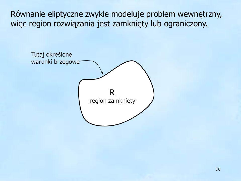 10 Równanie eliptyczne zwykle modeluje problem wewnętrzny, więc region rozwiązania jest zamknięty lub ograniczony. R region zamknięty Tutaj określone