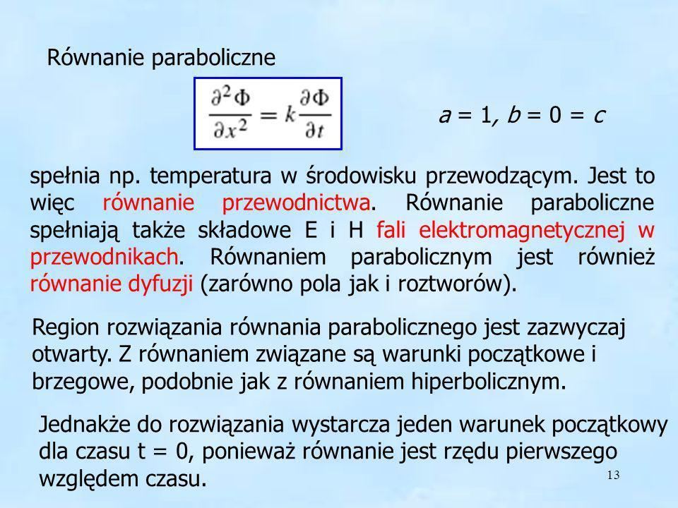 13 Równanie paraboliczne spełnia np. temperatura w środowisku przewodzącym. Jest to więc równanie przewodnictwa. Równanie paraboliczne spełniają także