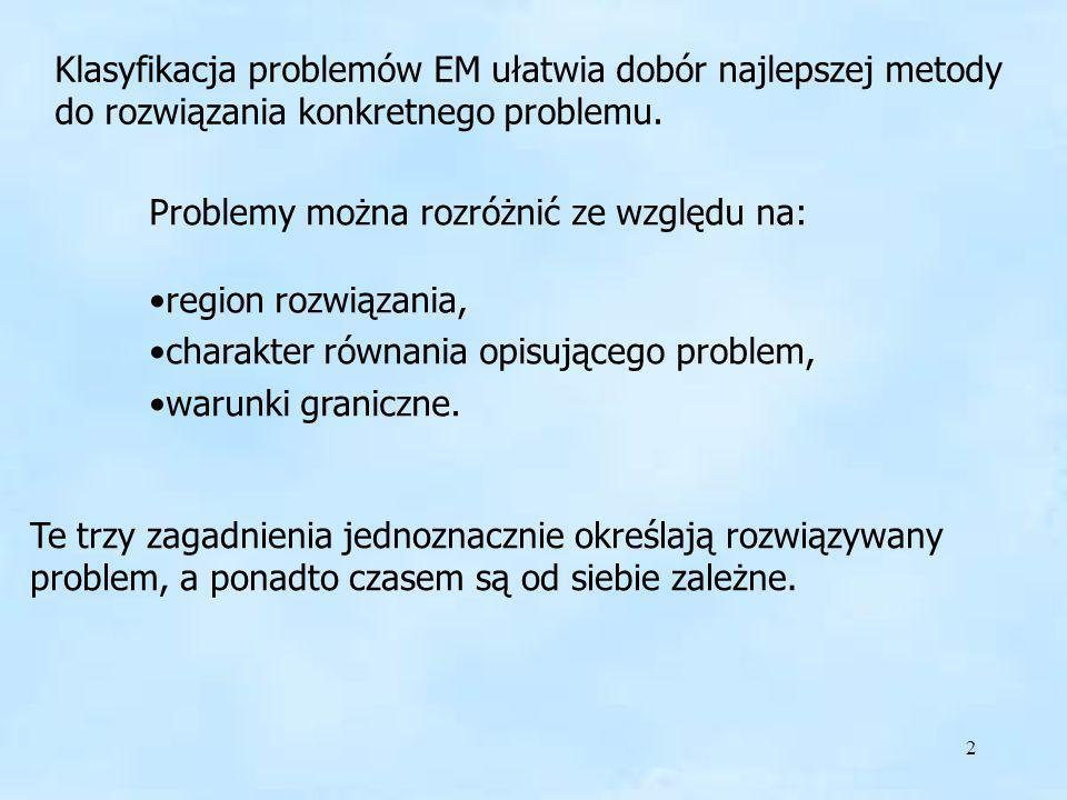 2 Klasyfikacja problemów EM ułatwia dobór najlepszej metody do rozwiązania konkretnego problemu. Problemy można rozróżnić ze względu na: region rozwią