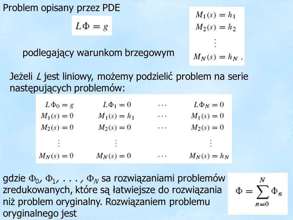 26 podlegający warunkom brzegowym Jeżeli L jest liniowy, możemy podzielić problem na serie następujących problemów: gdzie 0, 1,..., N sa rozwiązaniami