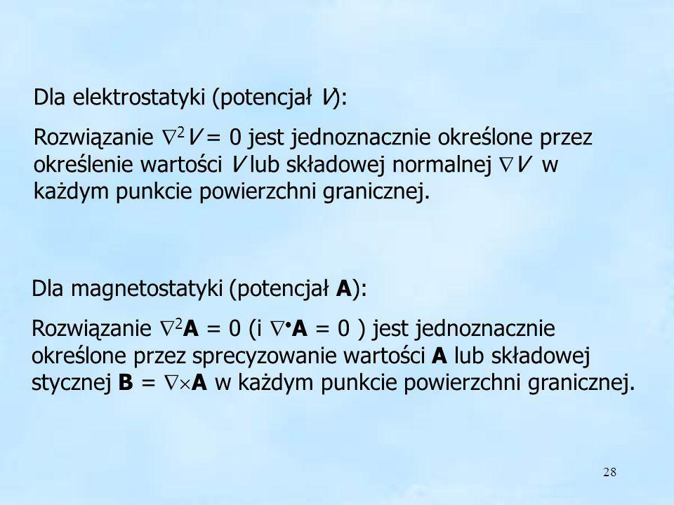 28 Dla magnetostatyki (potencjał A): Rozwiązanie 2 A = 0 (i A = 0 ) jest jednoznacznie określone przez sprecyzowanie wartości A lub składowej stycznej