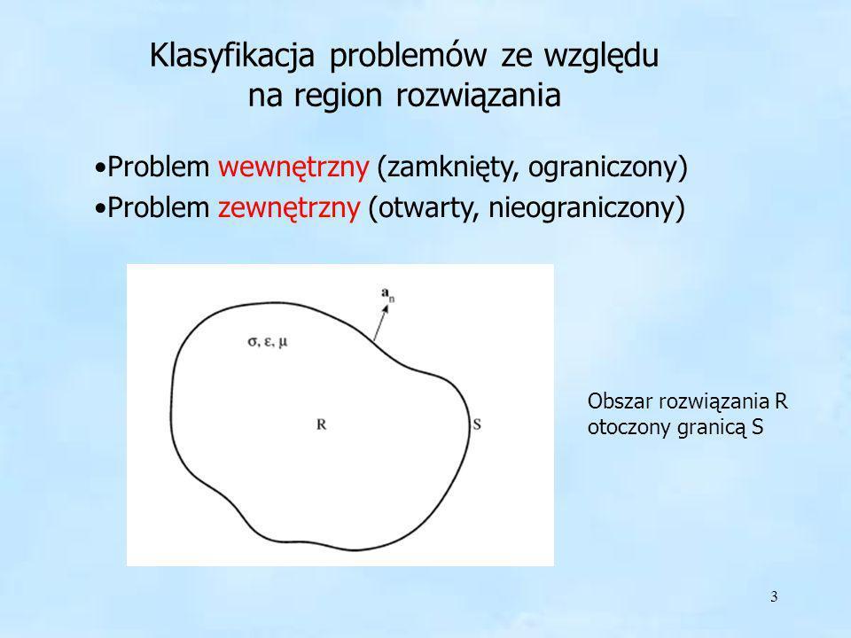 3 Klasyfikacja problemów ze względu na region rozwiązania Problem wewnętrzny (zamknięty, ograniczony) Problem zewnętrzny (otwarty, nieograniczony) Obs