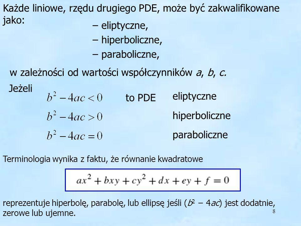 8 Każde liniowe, rzędu drugiego PDE, może być zakwalifikowane jako: – eliptyczne, – hiperboliczne, – paraboliczne, w zależności od wartości współczynn