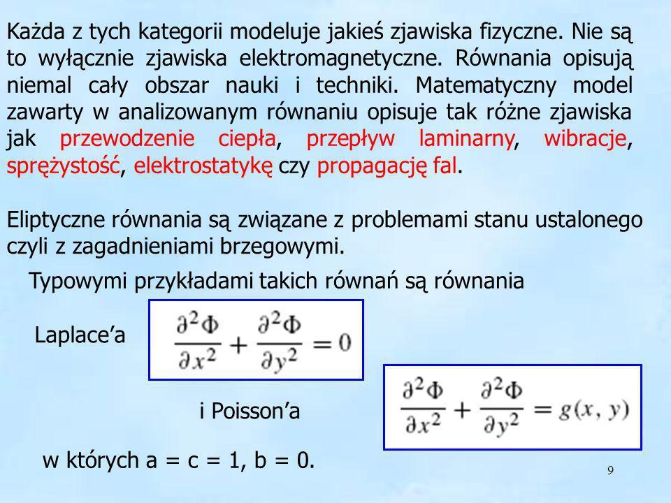 9 Każda z tych kategorii modeluje jakieś zjawiska fizyczne. Nie są to wyłącznie zjawiska elektromagnetyczne. Równania opisują niemal cały obszar nauki