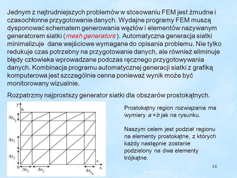 16 Jednym z najtrudniejszych problemów w stosowaniu FEM jest żmudne i czasochłonne przygotowanie danych.