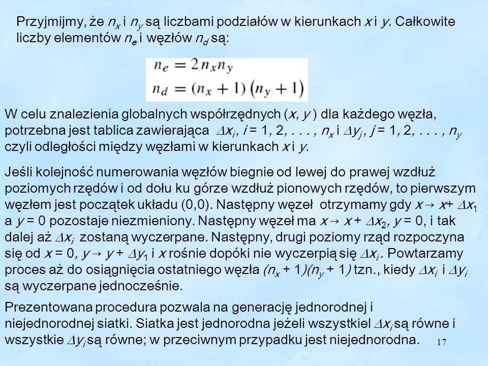 17 Przyjmijmy, że n x i n y są liczbami podziałów w kierunkach x i y.