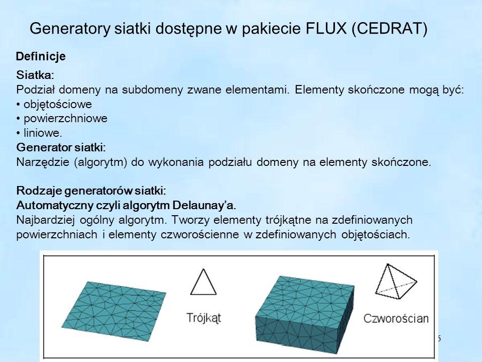 26 Siatka: Podział domeny na subdomeny zwane elementami.