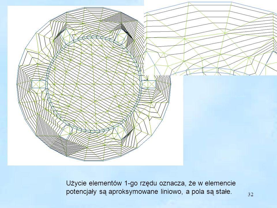 32 Użycie elementów 1-go rzędu oznacza, że w elemencie potencjały są aproksymowane liniowo, a pola są stałe.