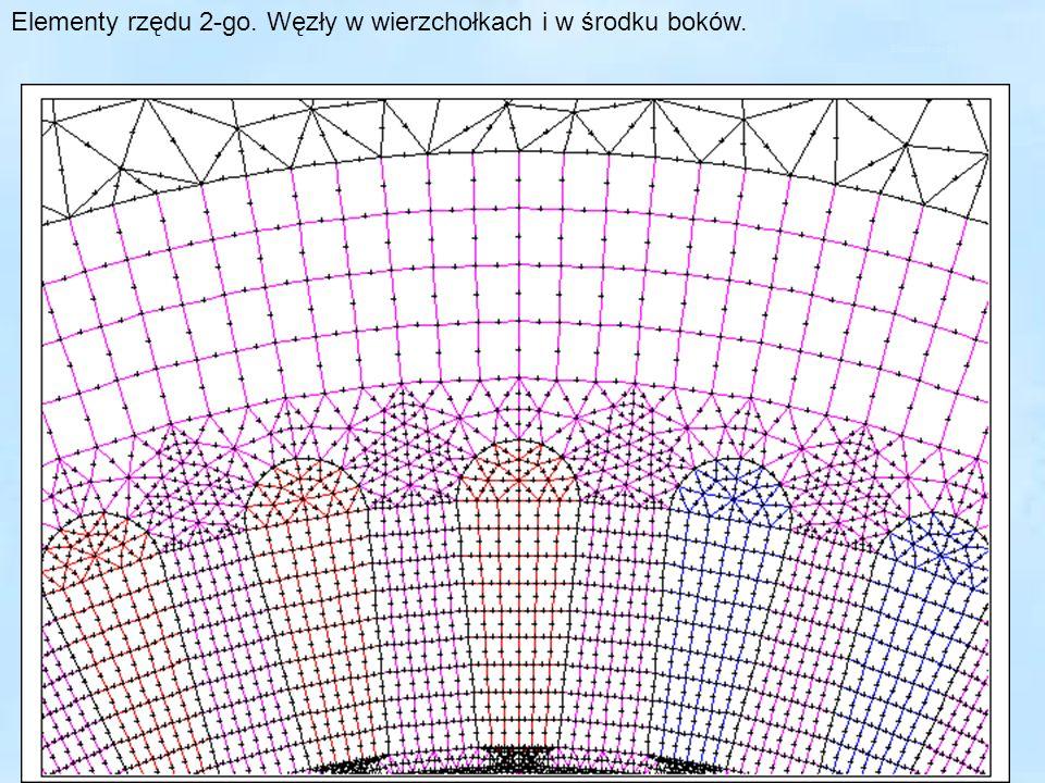 34 Elementy rzędu 2-go. Węzły w wierzchołkach i w środku boków. Elementy rzędu 2-go