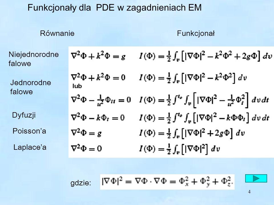 5 Funkcjonał dla równania Poissona F (V e ) reprezentuje całkowitą energię na jednostkę długości [J/m] wewnątrz elementu e.