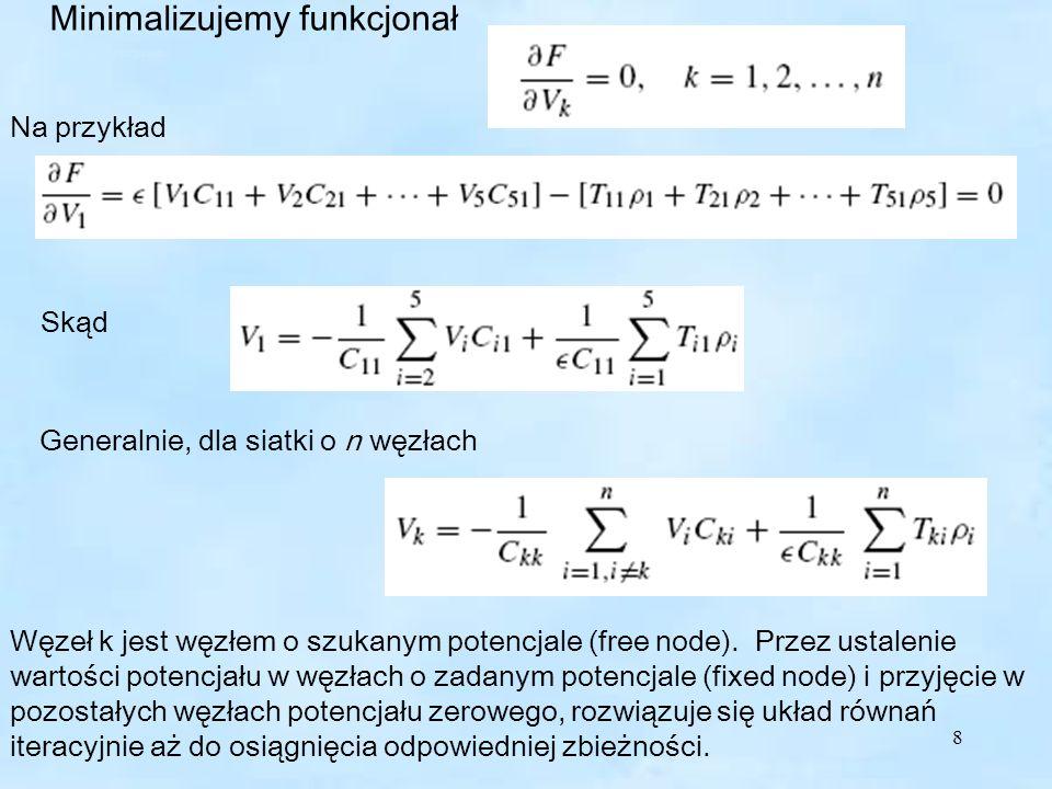 19 Procedurę generującą jednorodną lub niejednorodną siatkę w regionie prostokątnym można łatwo zaprogramować.