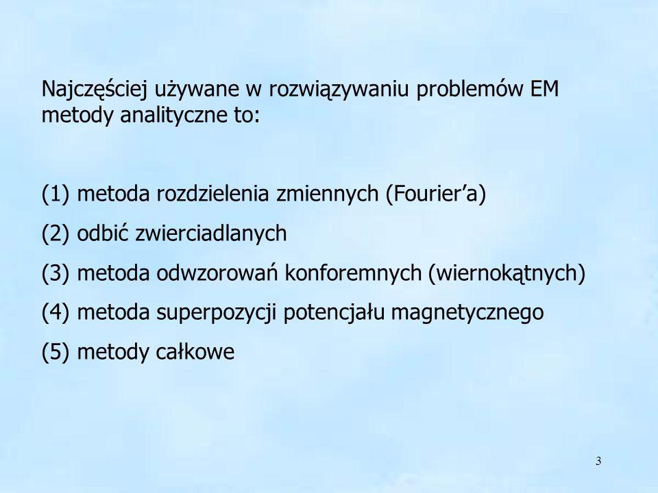 14 Zespolony potencjał skalarny i wektorowy Jeżeli przyjmiemy to każdemu punktowi z =x+iy ze zbioru Z przyporządkowuje się punkt (lub kilka punktów) w =u+iv ze zbioru W (odwzorowanie Z na W).