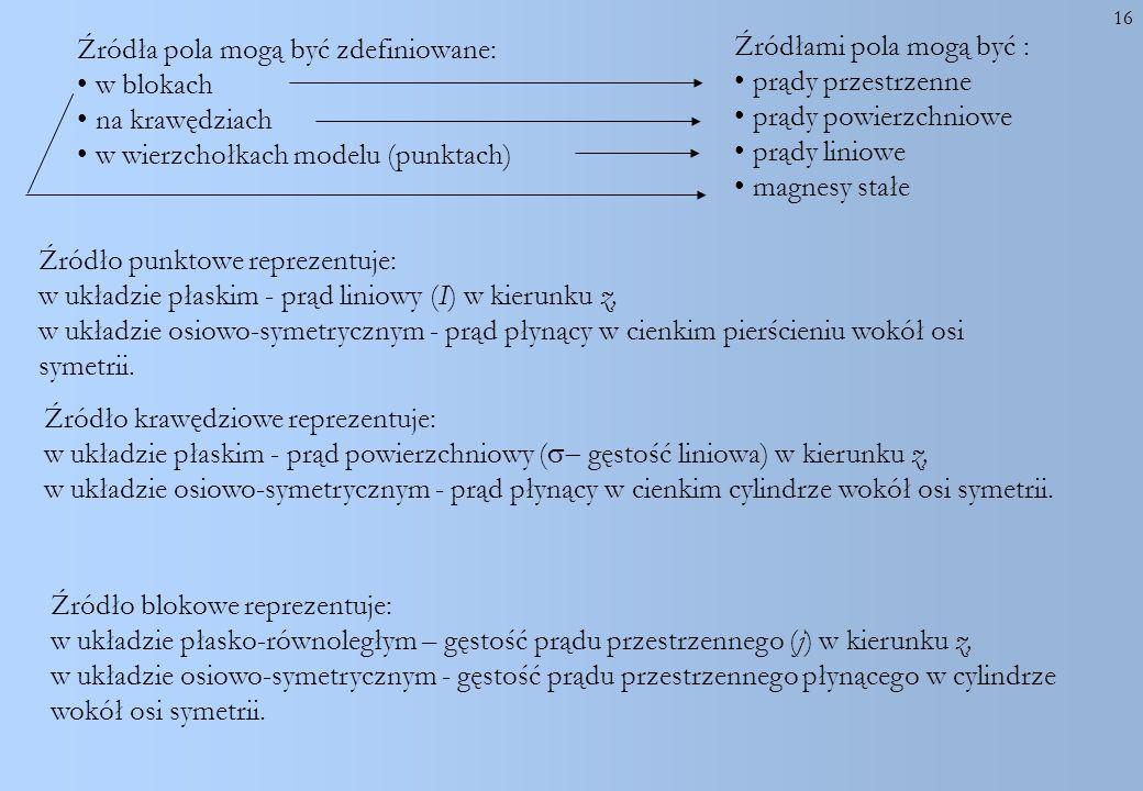 16 Źródła pola mogą być zdefiniowane: w blokach na krawędziach w wierzchołkach modelu (punktach) Źródłami pola mogą być : prądy przestrzenne prądy pow