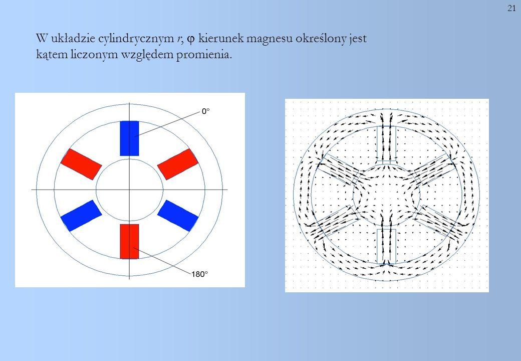 21 W układzie cylindrycznym r, kierunek magnesu określony jest kątem liczonym względem promienia.