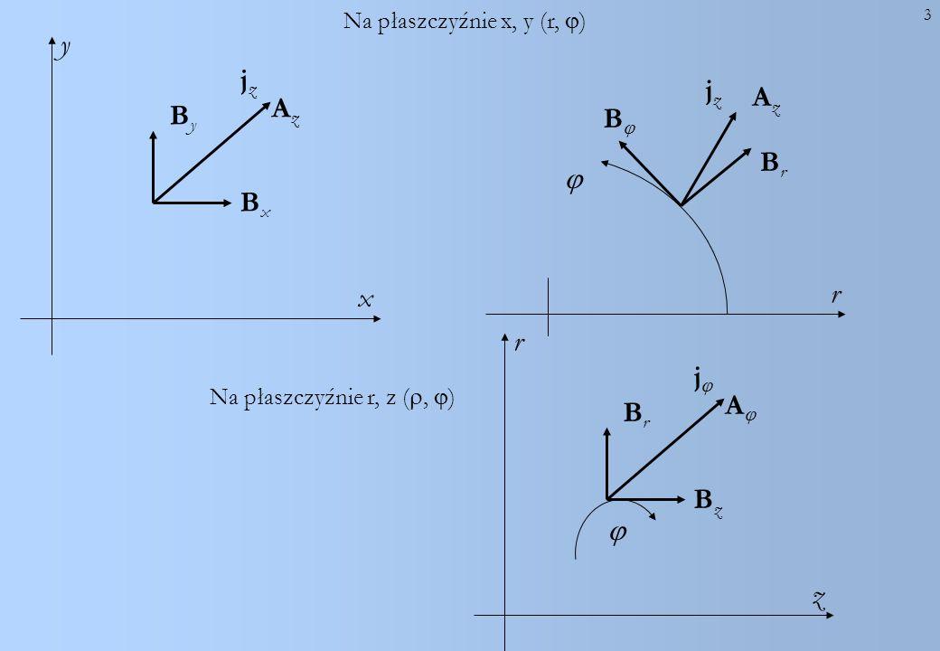 3 y x BxBx ByBy AzAz jzjz r B BrBr AzAz jzjz Na płaszczyźnie x, y (r, ) Na płaszczyźnie r, z (, ) r z BzBz BrBr A j