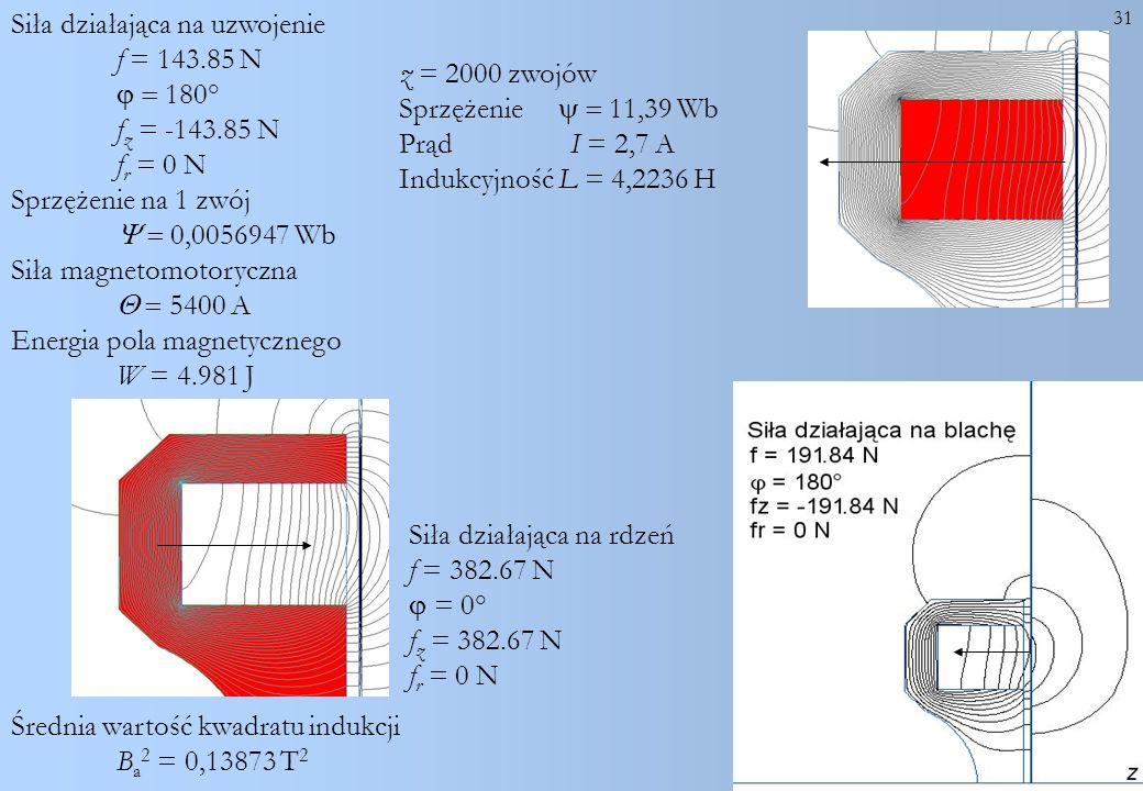 31 Siła działająca na uzwojenie f = 143.85 N 180° f z = -143.85 N f r = 0 N Sprzężenie na 1 zwój 0,0056947 Wb Siła magnetomotoryczna 5400 A Energia po