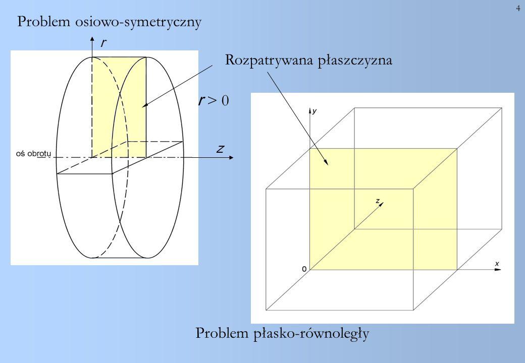 4 Rozpatrywana płaszczyzna z r r > 0 Problem osiowo-symetryczny Problem płasko-równoległy