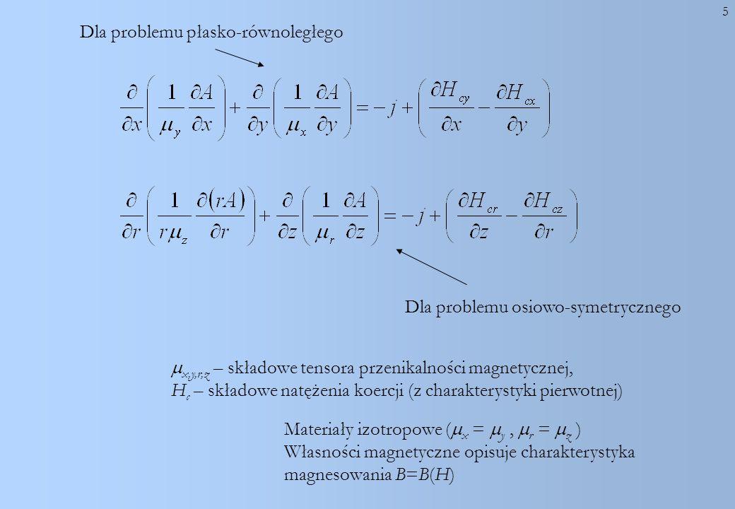 5 Dla problemu płasko-równoległego Dla problemu osiowo-symetrycznego x,y,r,z – składowe tensora przenikalności magnetycznej, H c – składowe natężenia