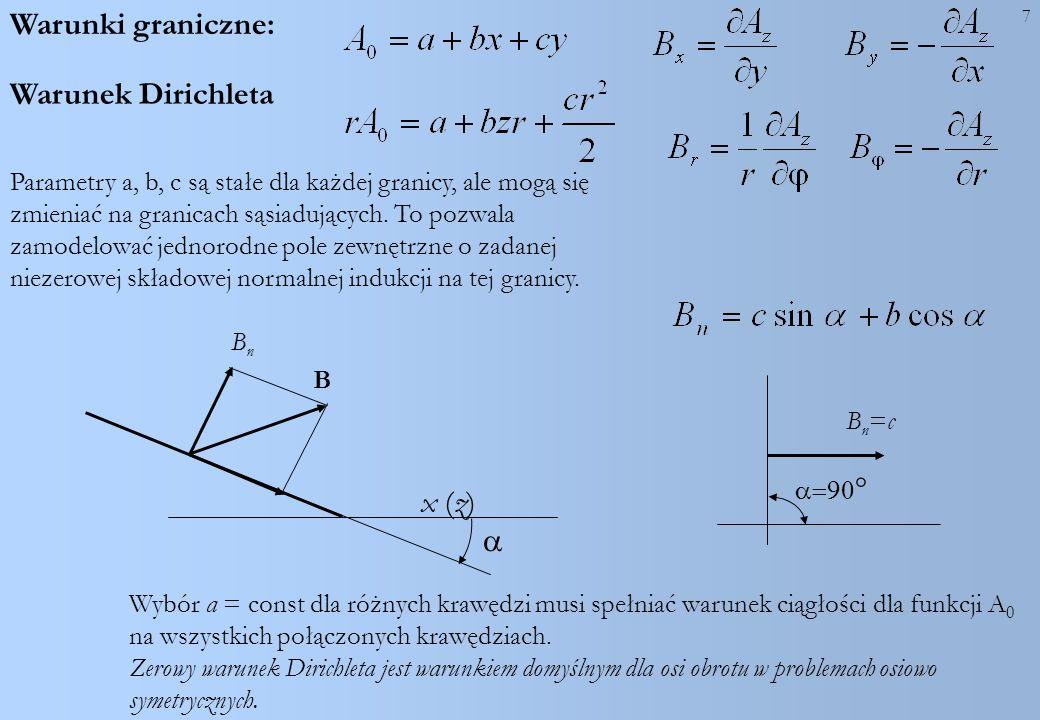 7 Warunki graniczne: Warunek Dirichleta Parametry a, b, c są stałe dla każdej granicy, ale mogą się zmieniać na granicach sąsiadujących. To pozwala za