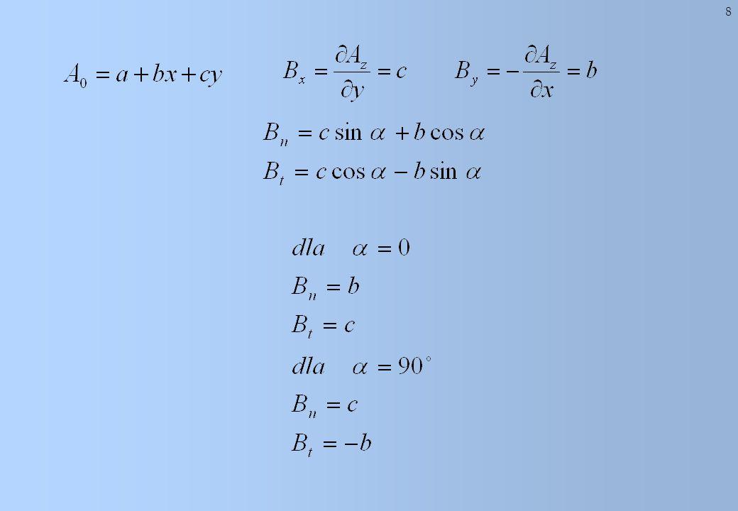 9 Warunek Neumanna na granicy zewnętrznej na granicy wewnętrznej H t - składowa styczna natężenia pola Jeśli H t = 0 to warunek brzegowy jest jednorodny.