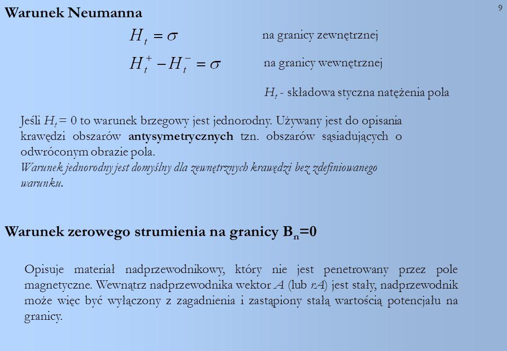 9 Warunek Neumanna na granicy zewnętrznej na granicy wewnętrznej H t - składowa styczna natężenia pola Jeśli H t = 0 to warunek brzegowy jest jednorod