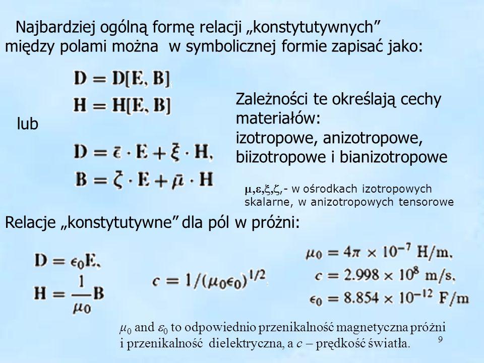 9 Najbardziej ogólną formę relacji konstytutywnych między polami można w symbolicznej formie zapisać jako: Relacje konstytutywne dla pól w próżni: μ 0