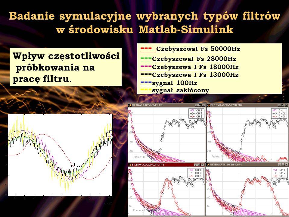 12 Badanie symulacyjne wybranych typów filtrów w środowisku Matlab-Simulink --- CzebyszewaI Fs 50000Hz --- CzebyszewaI Fs 28000Hz --- Czebyszewa I Fs