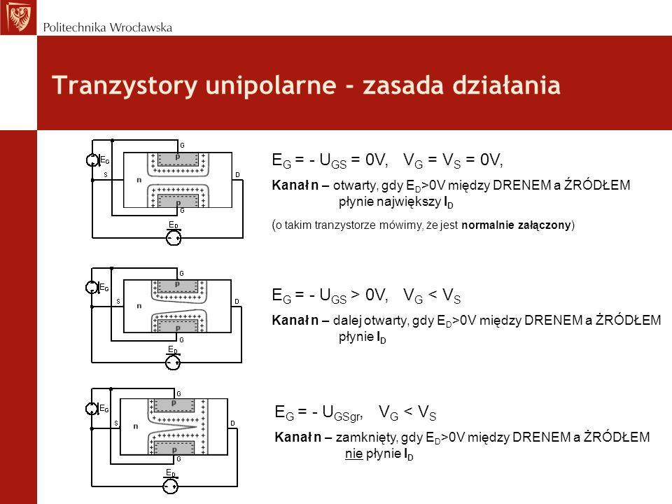Tranzystory unipolarne - zasada działania E G = - U GS = 0V, V G = V S = 0V, Kanał n – otwarty, gdy E D >0V między DRENEM a ŹRÓDŁEM płynie największy