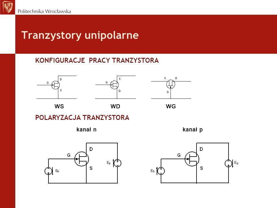 Tranzystory unipolarne CHARAKTERYSTYKI TRANZYSTORA 1.I D = f(U GS ) WEJŚCIOWA (PRZEJŚCIOWA) U p – napięcie odcięcia kanału U GS > U p : kanał n Nachylenie charakterystyki: Tranzystory normalnie załączone: I D = I DSS gdy U GS = 0V Tranzystory normalnie wyłączone: I D = I DSS gdy U GS = 2U p Q