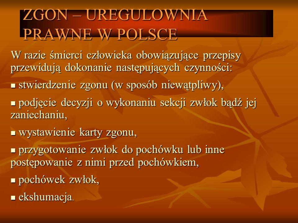 ZGON – UREGULOWNIA PRAWNE W POLSCE W razie śmierci człowieka obowiązujące przepisy przewidują dokonanie następujących czynności: stwierdzenie zgonu (w