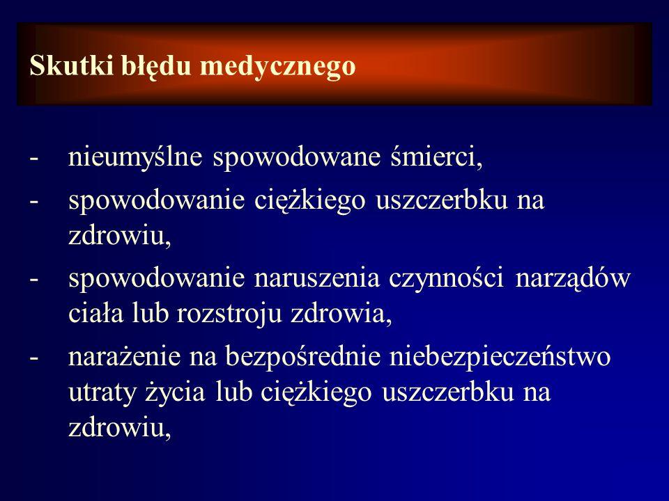 Zasady odpowiedzialność karnej związanej z popełnieniem błędu medycznego STAN WYŻSZEJ KONIECZNOŚCI KODEKS KARNY Art. 26. § 1. Nie popełnia przestępstw