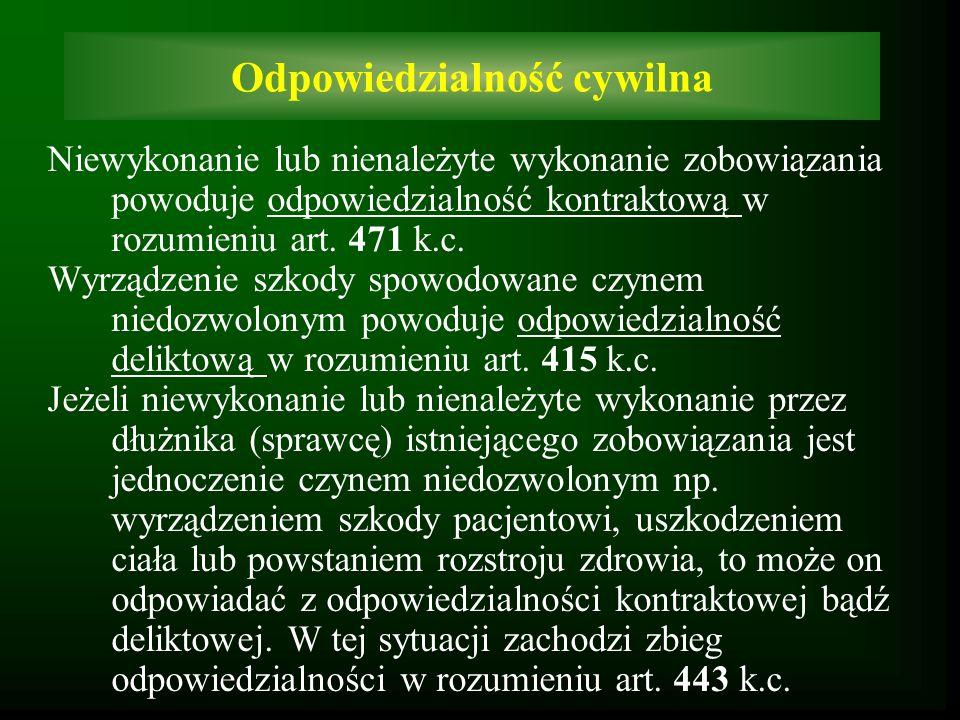 Ustawa o Zakładach Opieki Zdrowotnej Art.19 a.
