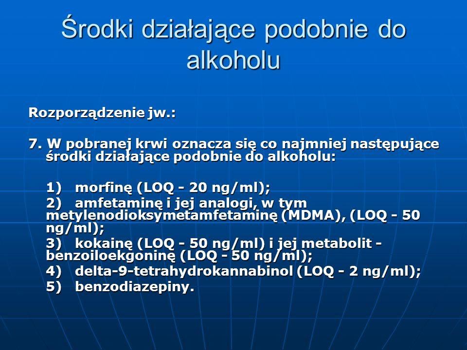 Rozporządzenie jw.: 7. W pobranej krwi oznacza się co najmniej następujące środki działające podobnie do alkoholu: 1)morfinę (LOQ - 20 ng/ml); 2)amfet
